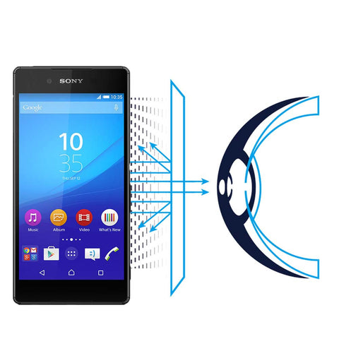 RetinaGuard Anti Blue Light Screen Protector for SONY Xperia Z3+