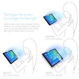 Anti Blue Light Screen Protector (White Border) for 2018 iPad