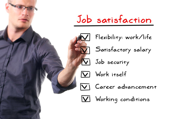Job Satisfaction Banner