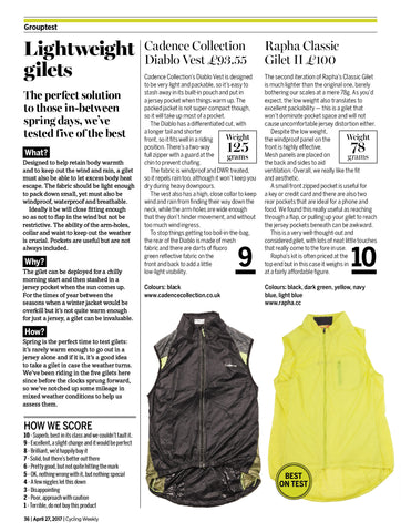 Cycling Weekly Gilet Reviews