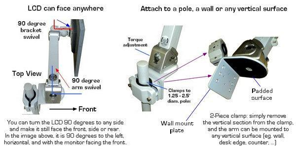 Adjustable TV Monitor Pole Clamp Arm VESA for Pole, Wall and Desk mount