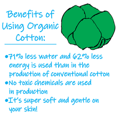 Live Life Every Day - Organic Cotton Clothing Benefits