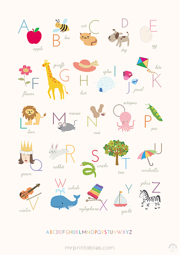 Alphabet Poster for a Nursery or Kids Room by Mr. Printables