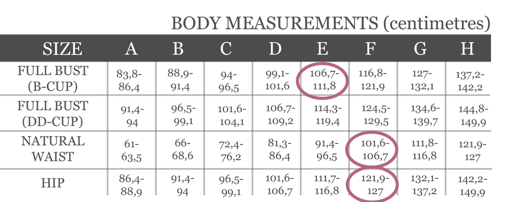 Grey and white digital image of the Olive Jumpsuit Body Measurement chart in centimetres with 3 pink circles around the E B-cup Bust measurements and F Waist and HIp Measurements