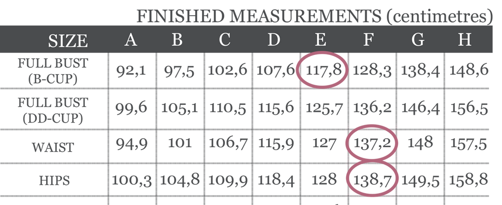Grey and white digital image of the Olive Jumpsuit finished Measurement chart in centimetres with 3 pink circles around the E B-cup Bust measurements and F Waist and HIp Measurements