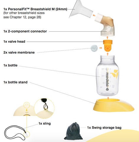 Medela Swing Single Electric Breast Pump Bags For Babes