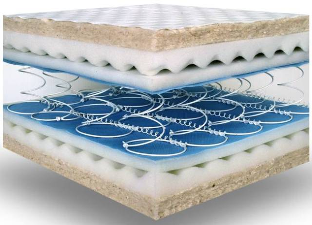 Three types of mattresses core