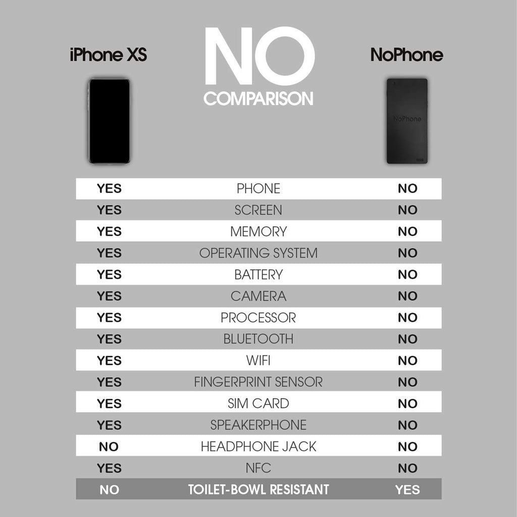 The NoPhone & NoPhone Air Combo Deal