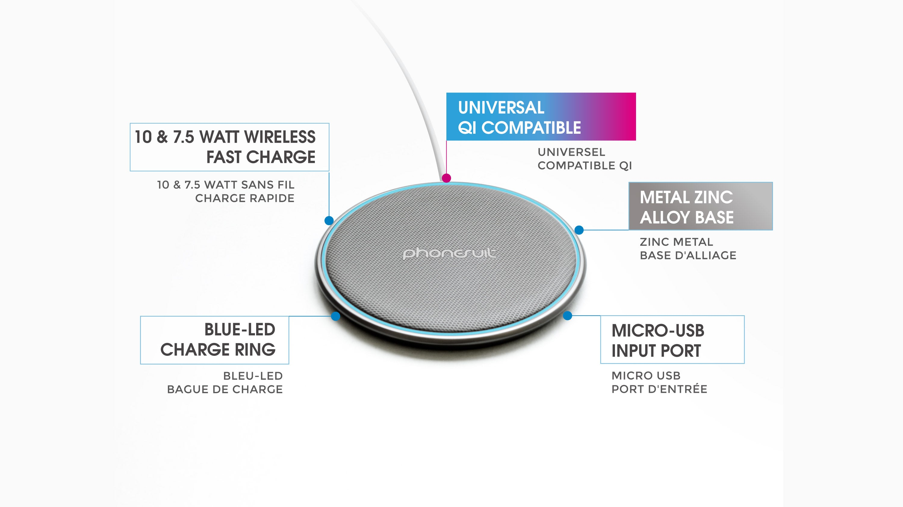 Ultra 10W PhoneSuit Energy Core Wireless Qi Charging Pad