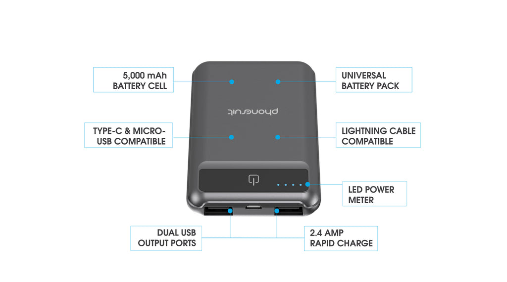 Energy Core Micro Power Pack 5000mAh for iPhone, Samsung, & More