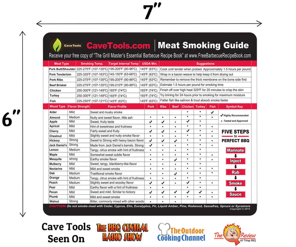 Meat Smoking Guide Cave Tools