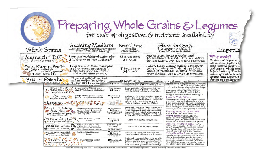 Preparing Whole Grains & Legumes Chart