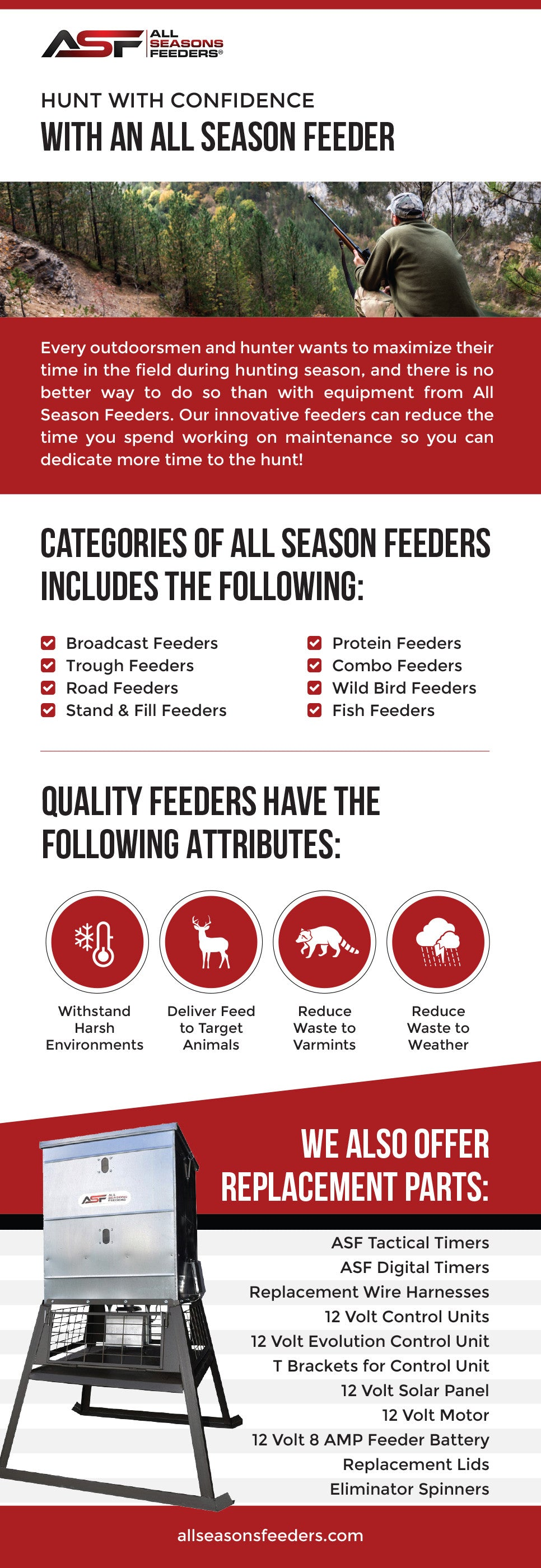 Hunt  With Confidence With An  All Seasons  Feeder