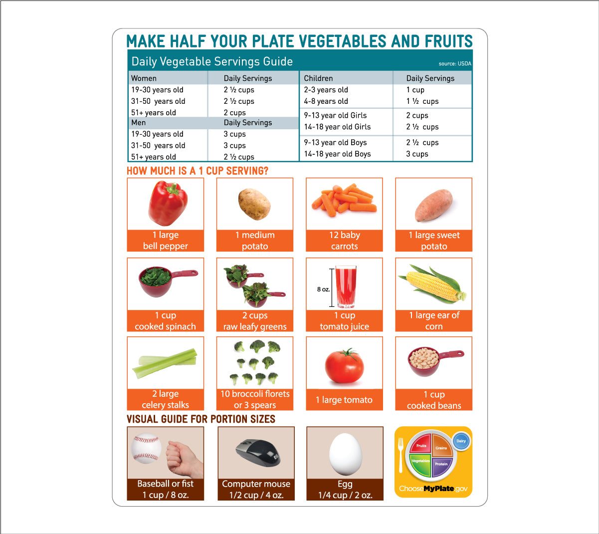 Vegetable Tip Card