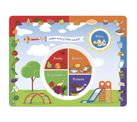 MyPlate & Activity Placemat