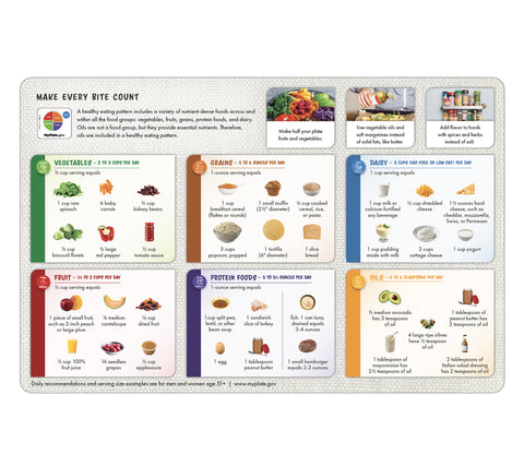 Healthy Choices 51+ Placemat