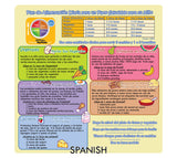 Fresh Baby's MyPlate Daily Food Plan 2-sided plastic kitchen counter card provides daily food plan guidance for children 2-5 years old.