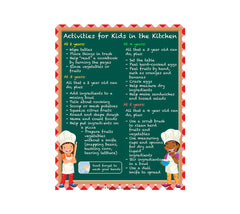 Cooking w/ Kid's & Kitchen Basics Tip Card