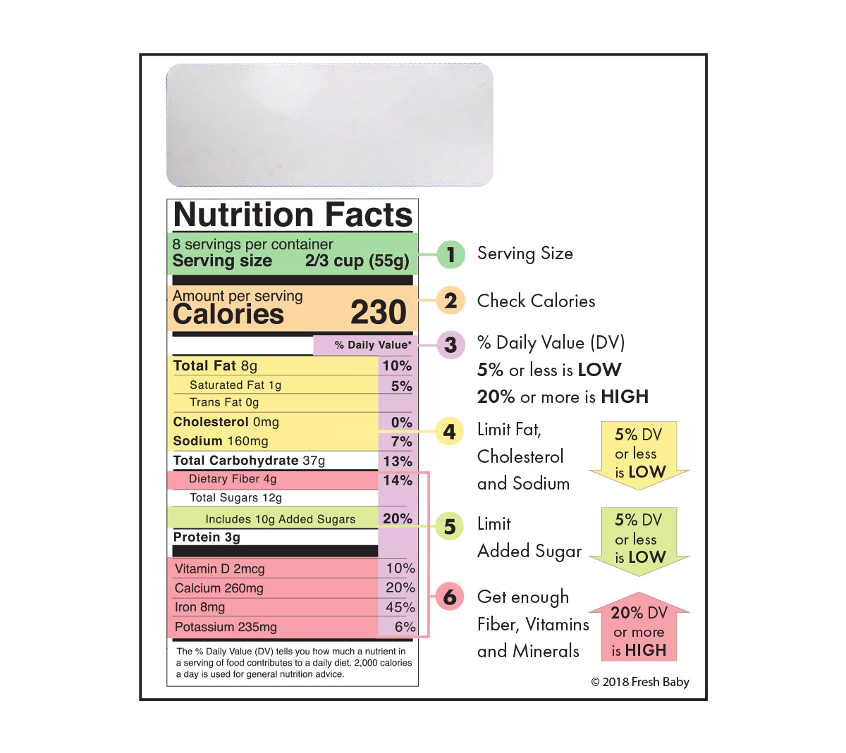 Food Label Magnifier