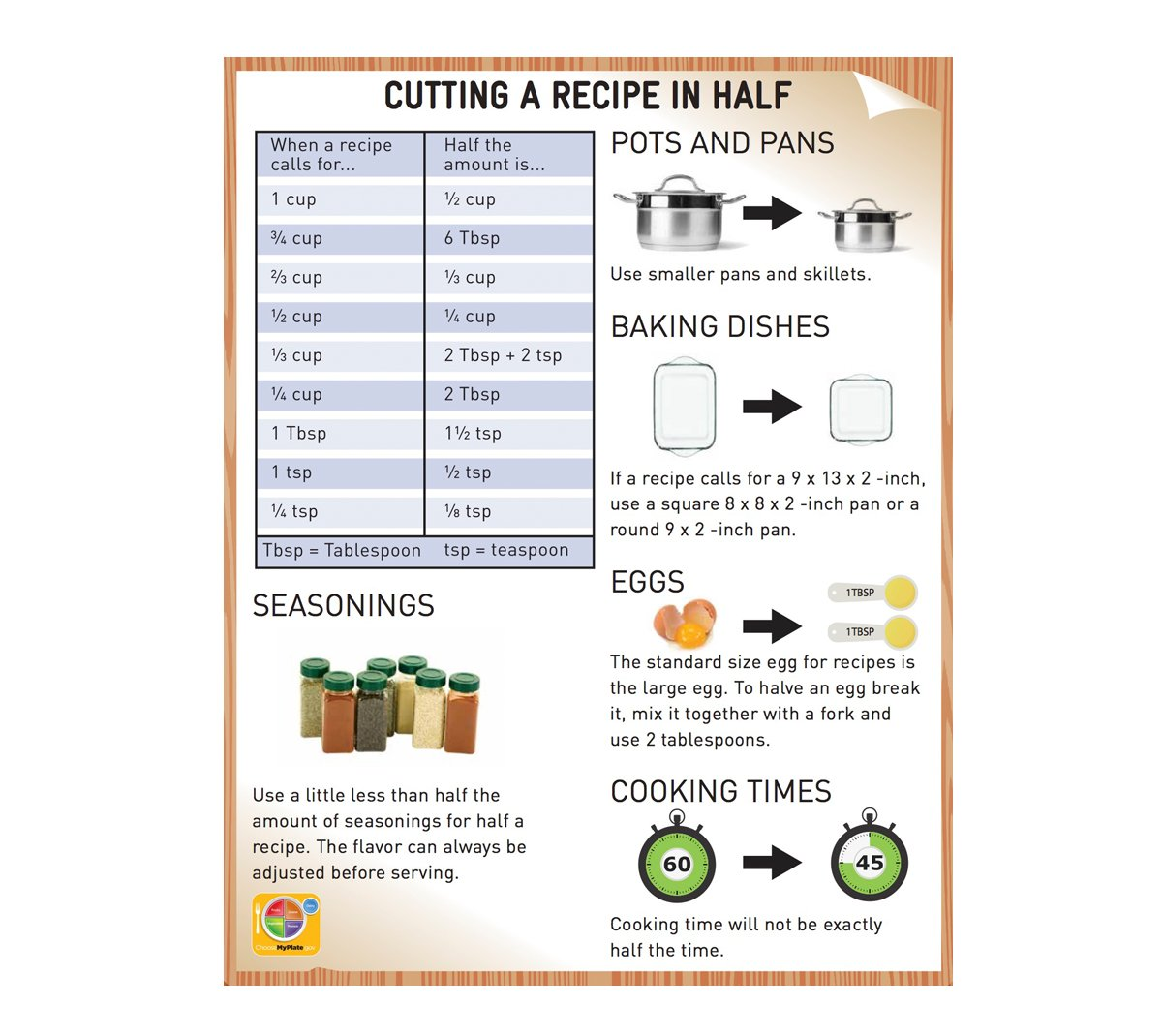 Recipe & Kitchen Safety Tip Card