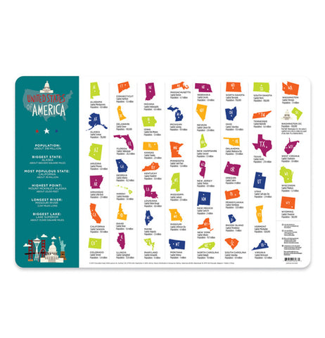"Back of ""USA"" 2-sided place mat with all 50 state shapes and names along with capitols and populations."