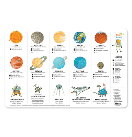 Placemat, Solar System, 2-Sided