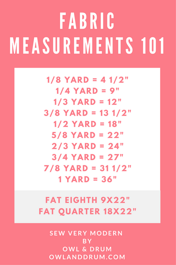 Tuesday's Tip - Fabric Measurements 101
