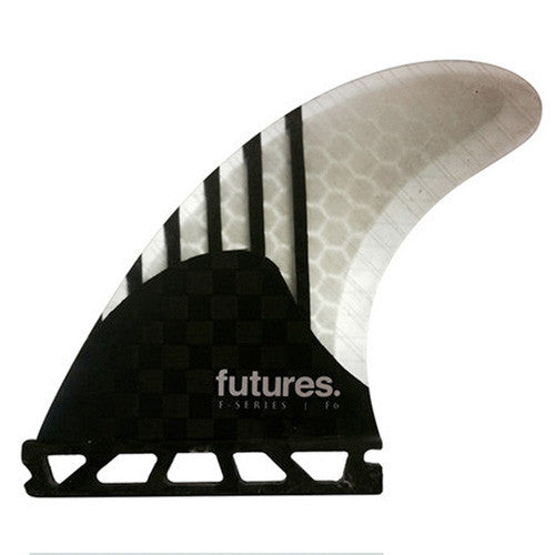 Futures - F6 5-Fin Generation Series