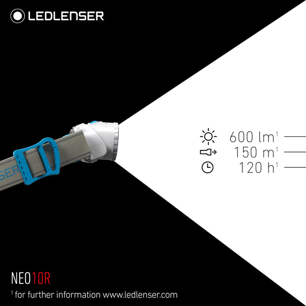Ledlenser NEO 10R Headtorch