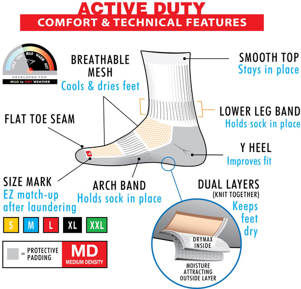 Drymax Active Duty Socks