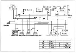 TaoTao ATV schematic for electrical system