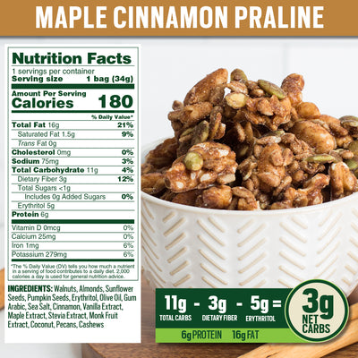 Keto Maple Nutrition Panel