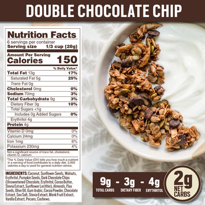 Nutrition Panel - Double Chocolate Chip