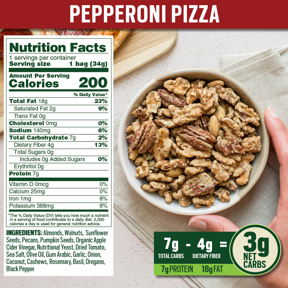 Keto Pepperoni Nutrition Panel