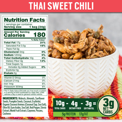 Keto Thai Chili Nutrition Panel