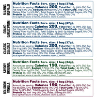 Nutrition Panel - Sampler Pack