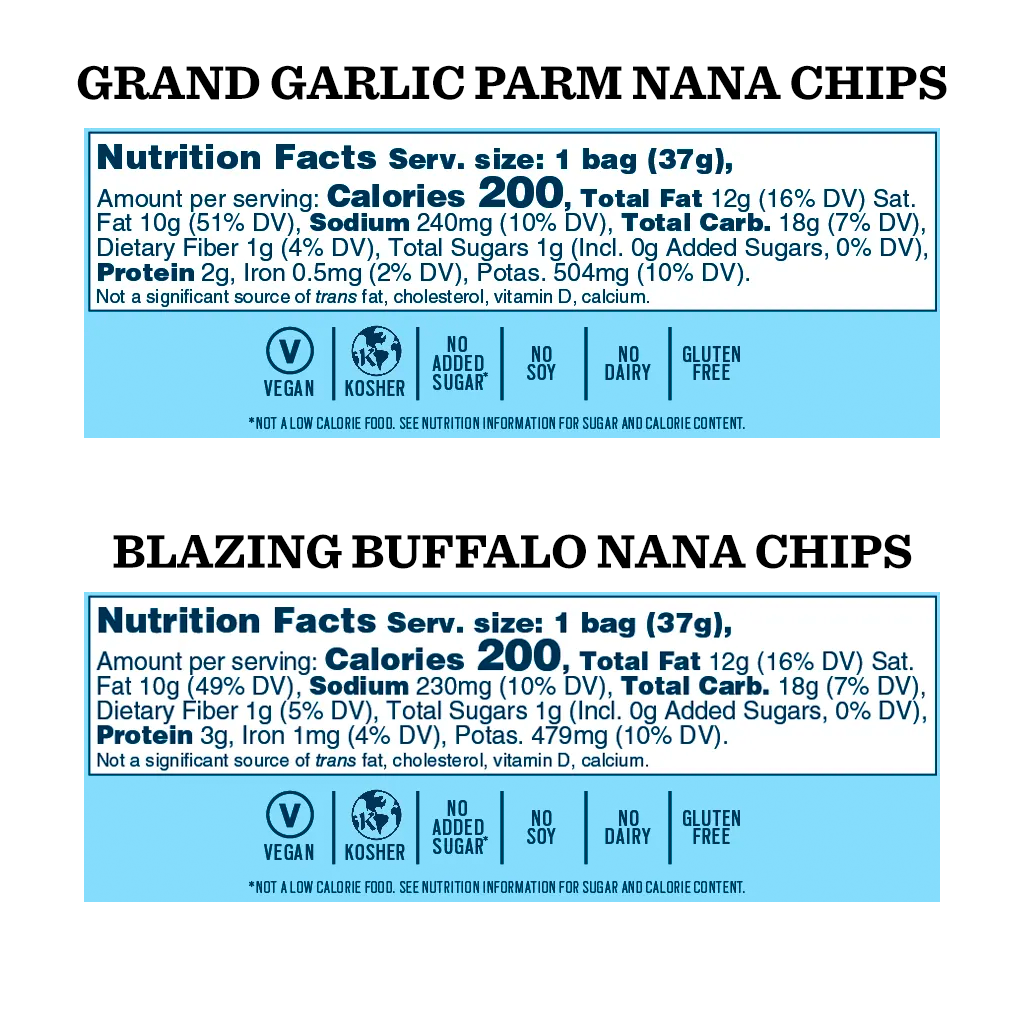 Nutrition Panel - Nana Chips