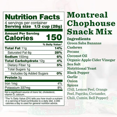 Nutrition Panel - Montreal Chophouse