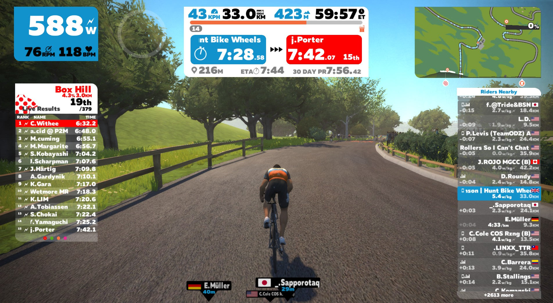 Will Johnsons Zwift race on 588 Watts