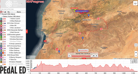 atlas mountain race tracker