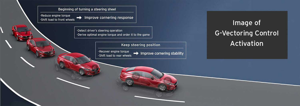 Mazda's G-Vectoring Control Activation