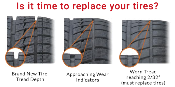Time to replace your tires? How to check for tread