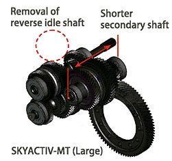Mazda SKYACTIV MT - Light  and Compact MT