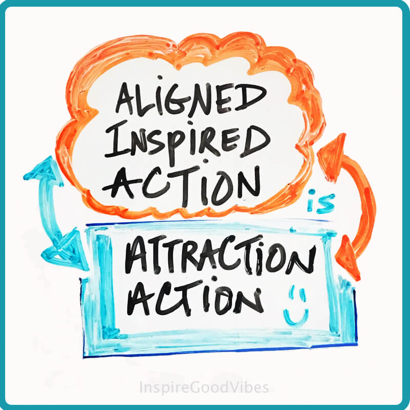 What is Aligned Inspired Action?