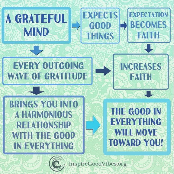 be grateful to attract positive energy