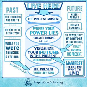 Your Power is in the Present Moment
