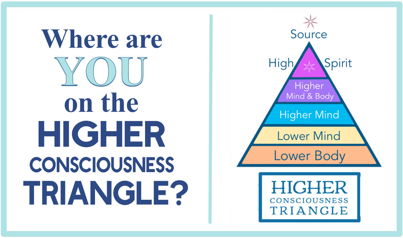 Find where you land on the Higher Consciousness Triangle.