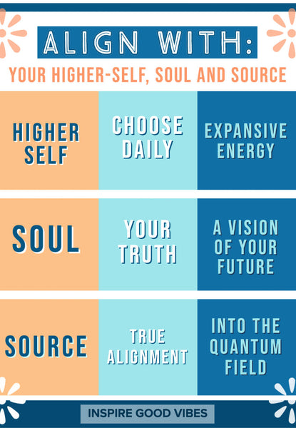 alignment to soul and source