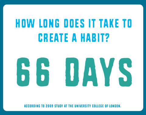 66 days for a habit to form