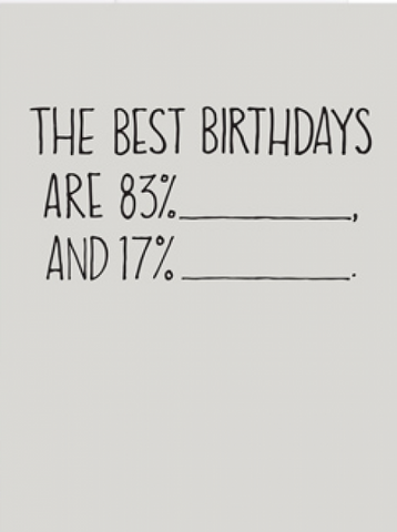 Birthday Percentages Card